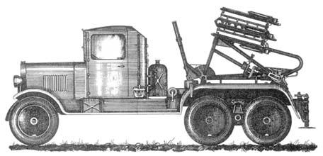 36-зарядная пусковая установка М-8 на шасси ЗИС-6, 1941-1942 годы