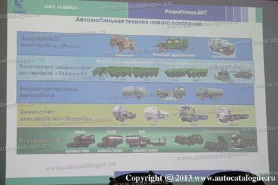 Слайд презентации ОАО КАМАЗ по военной автомобильной технике